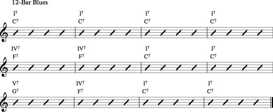 Berklee PULSE: From Minor Pentatonic Scale to the Blues Scale